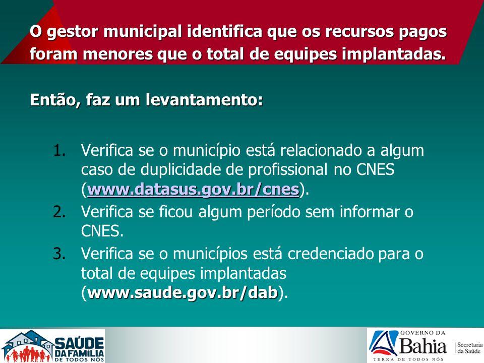 Verifica se ficou algum período sem informar o CNES.