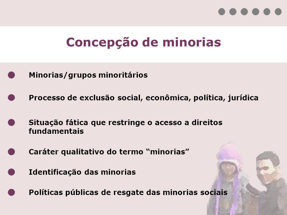 Concepção de minorias Minorias/grupos minoritários