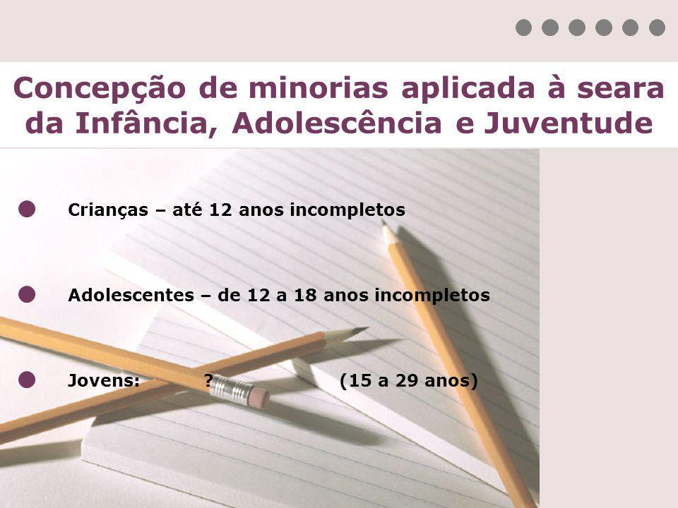 Concepção de minorias aplicada à seara da Infância, Adolescência e Juventude