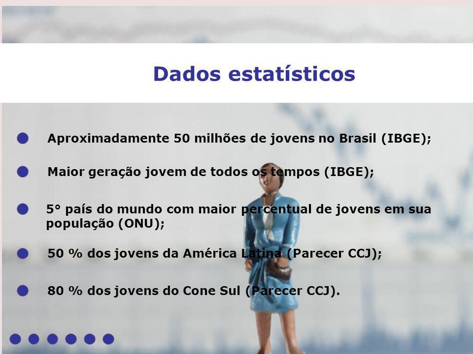 Dados estatísticos Aproximadamente 50 milhões de jovens no Brasil (IBGE); Maior geração jovem de todos os tempos (IBGE);