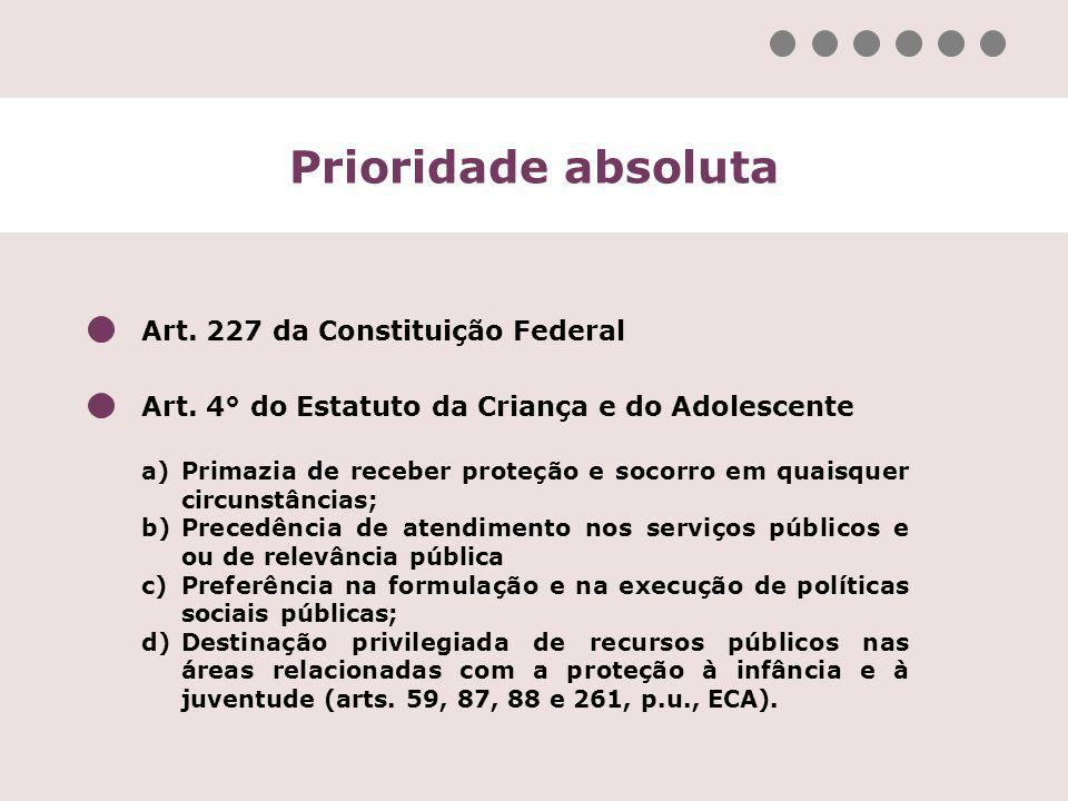 Prioridade absoluta Art. 227 da Constituição Federal