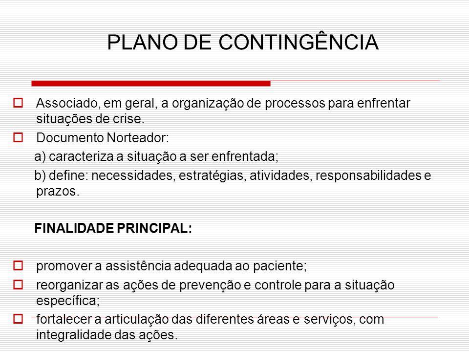 PLANO DE CONTINGÊNCIA Associado, em geral, a organização de processos para enfrentar situações de crise.