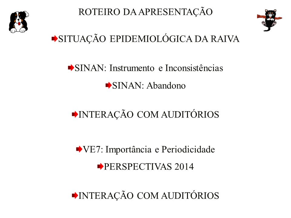 ROTEIRO DA APRESENTAÇÃO SITUAÇÃO EPIDEMIOLÓGICA DA RAIVA