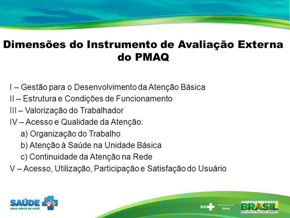 Dimensões do Instrumento de Avaliação Externa do PMAQ