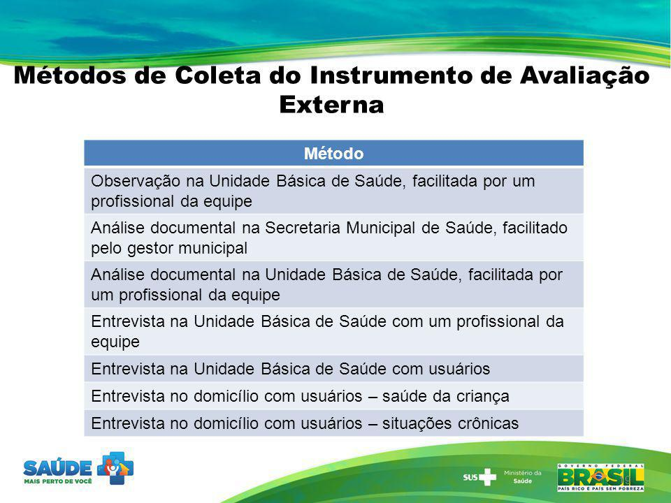 Métodos de Coleta do Instrumento de Avaliação Externa