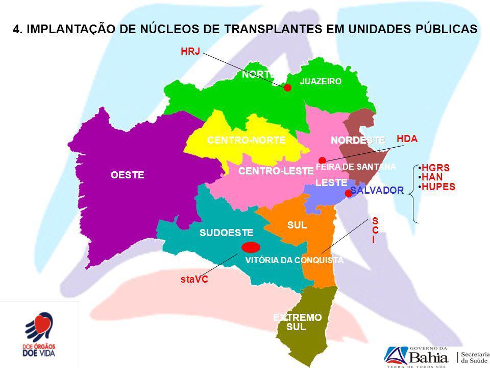 4. IMPLANTAÇÃO DE NÚCLEOS DE TRANSPLANTES EM UNIDADES PÚBLICAS