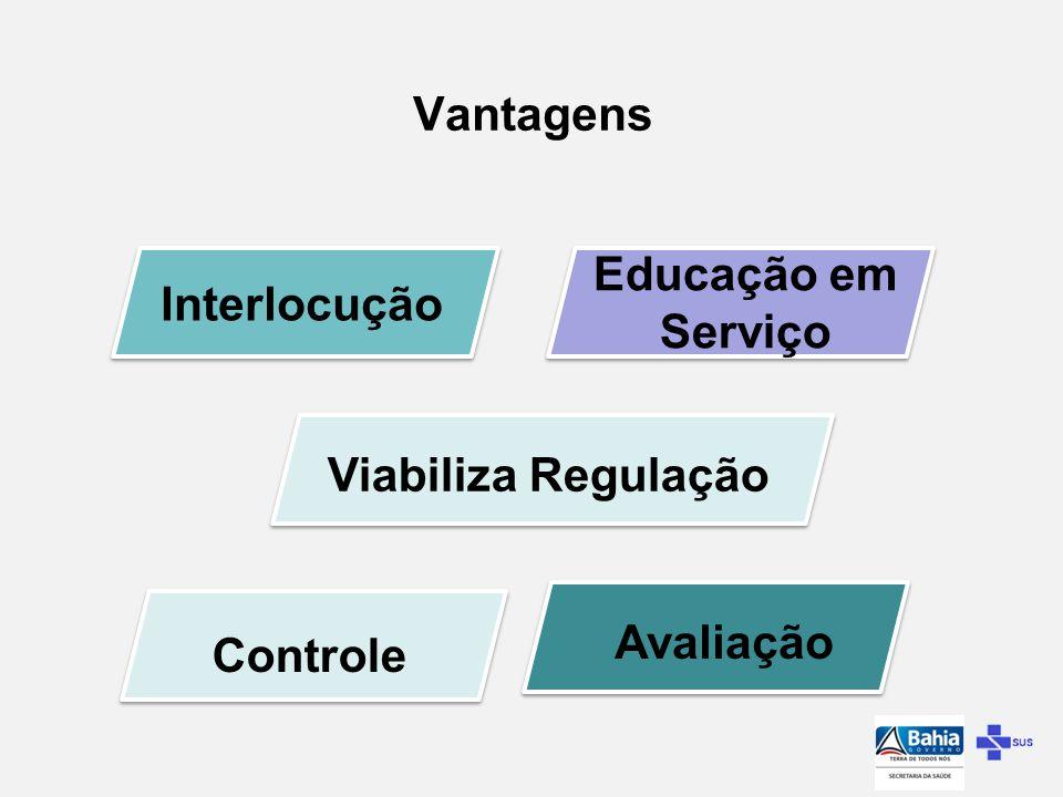 Vantagens Educação em Serviço Interlocução Viabiliza Regulação Avaliação Controle