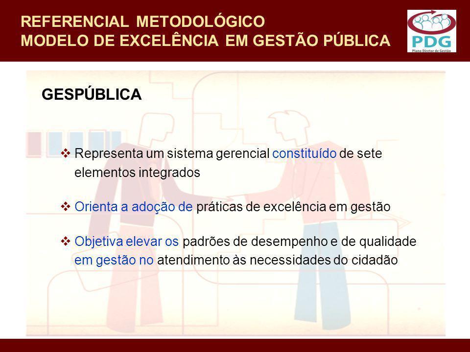REFERENCIAL METODOLÓGICO MODELO DE EXCELÊNCIA EM GESTÃO PÚBLICA