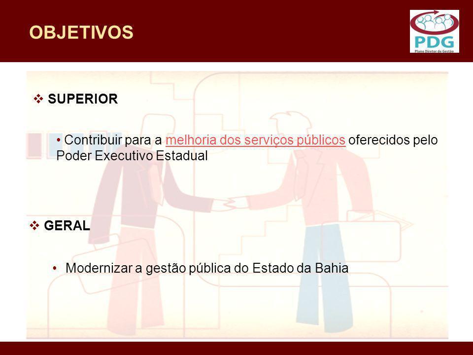 OBJETIVOS SUPERIOR. Contribuir para a melhoria dos serviços públicos oferecidos pelo Poder Executivo Estadual.