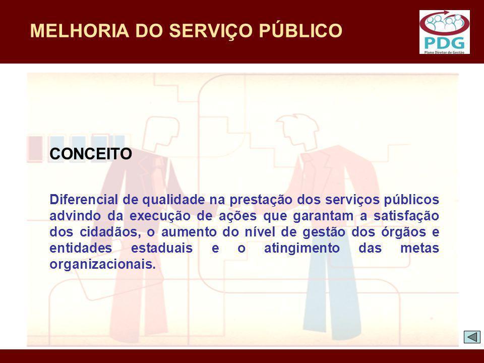 MELHORIA DO SERVIÇO PÚBLICO