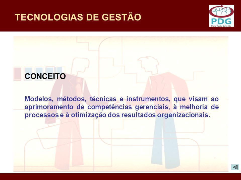 TECNOLOGIAS DE GESTÃO CONCEITO