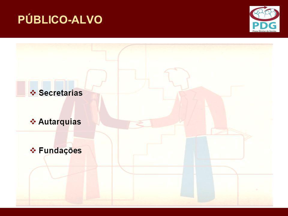 PÚBLICO-ALVO Secretarias Autarquias Fundações