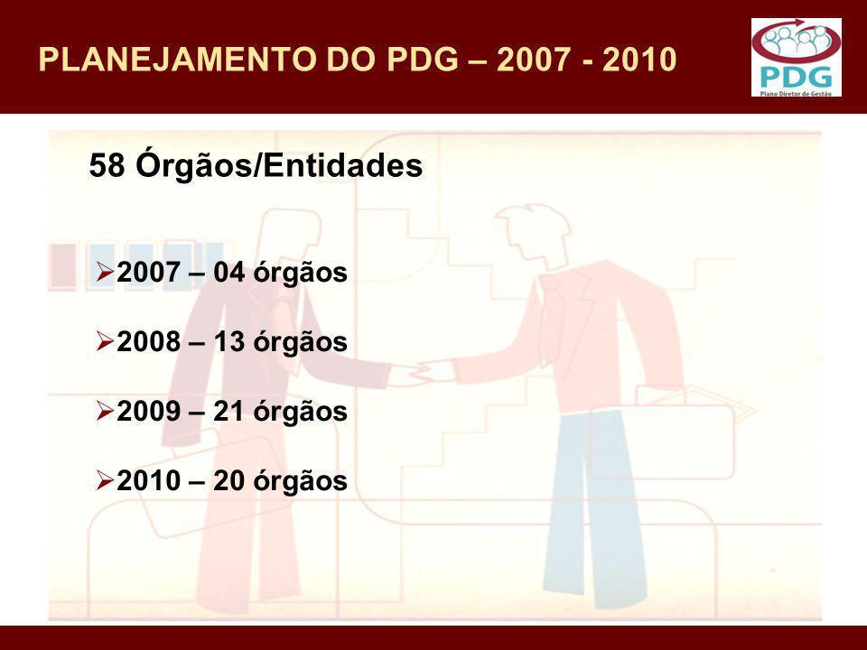 PLANEJAMENTO DO PDG – 2007 - 2010 58 Órgãos/Entidades 2007 – 04 órgãos