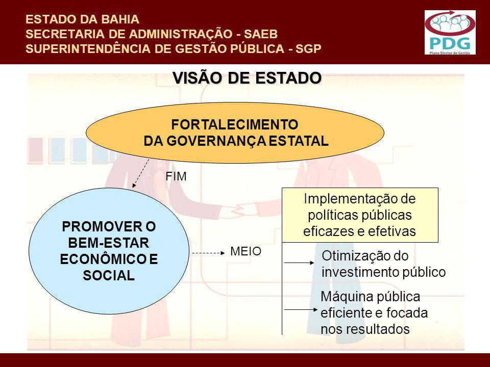 PROMOVER O BEM-ESTAR ECONÔMICO E SOCIAL
