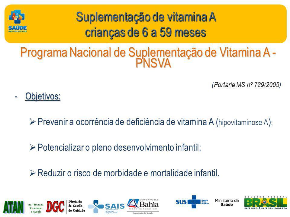 ATAN Suplementação de vitamina A crianças de 6 a 59 meses