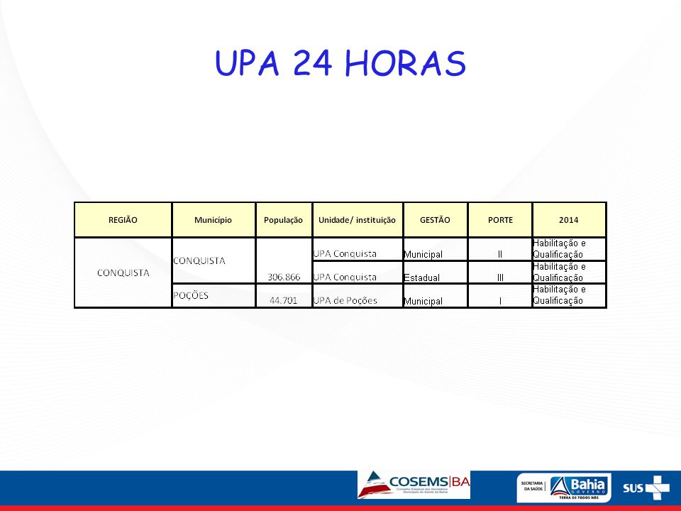 UPA 24 HORAS