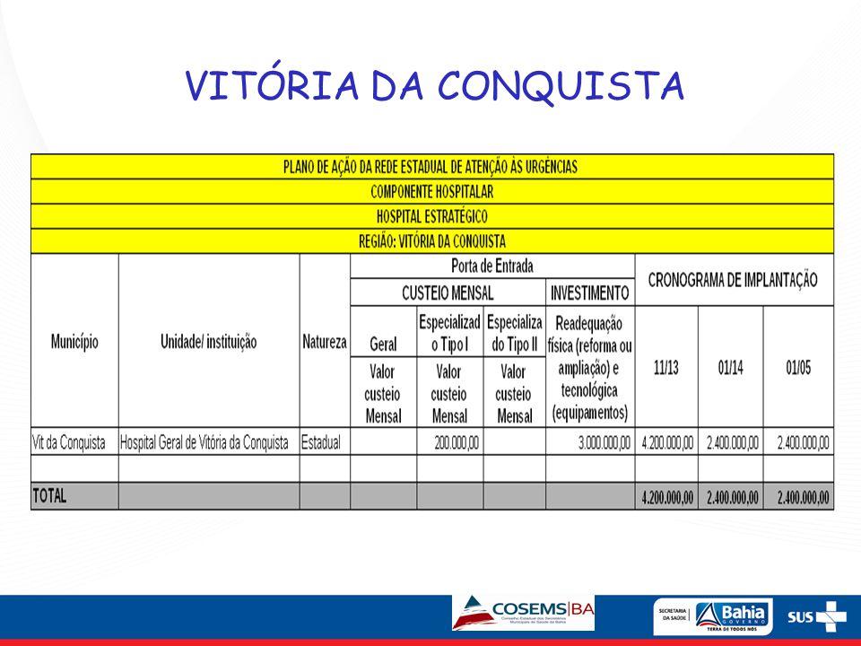 VITÓRIA DA CONQUISTA
