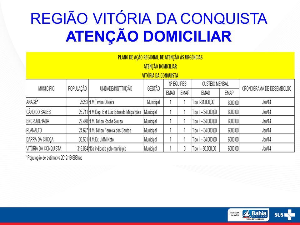 REGIÃO VITÓRIA DA CONQUISTA