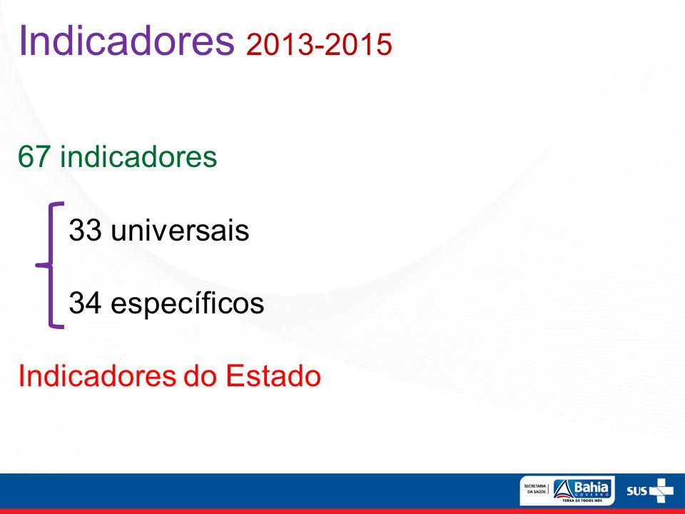 Indicadores 2013-2015 67 indicadores 33 universais 34 específicos