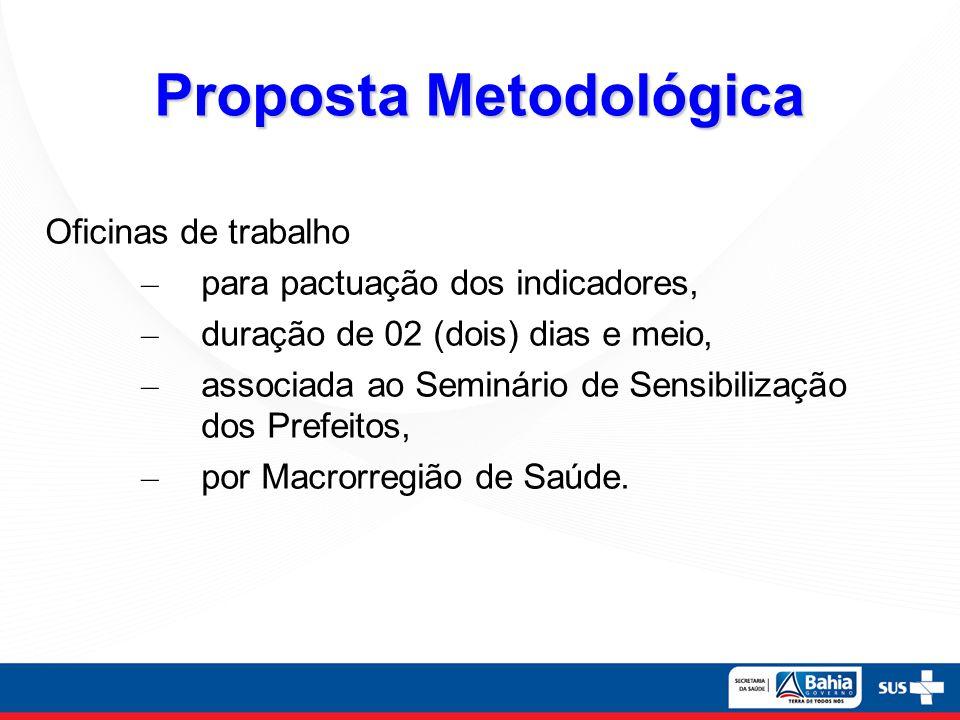 Proposta Metodológica