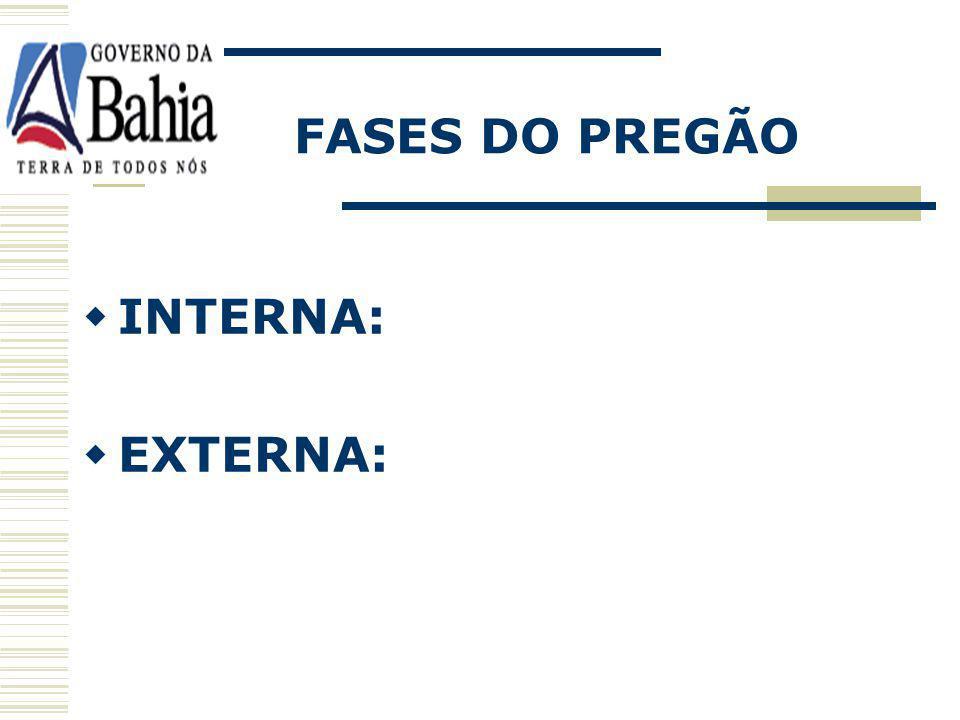 FASES DO PREGÃO INTERNA: EXTERNA: