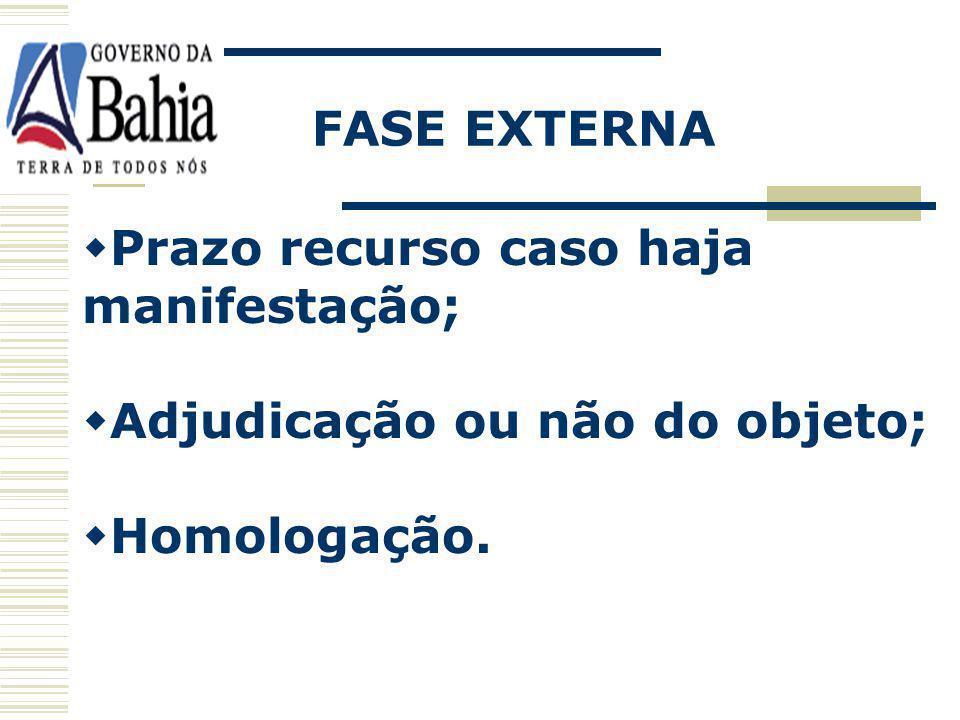 FASE EXTERNA Prazo recurso caso haja manifestação; Adjudicação ou não do objeto; Homologação.