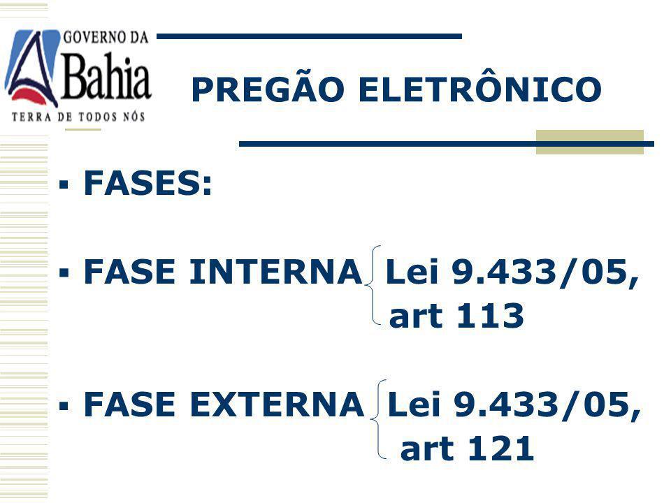 PREGÃO ELETRÔNICO FASES: FASE INTERNA Lei 9.433/05, art 113 FASE EXTERNA Lei 9.433/05, art 121