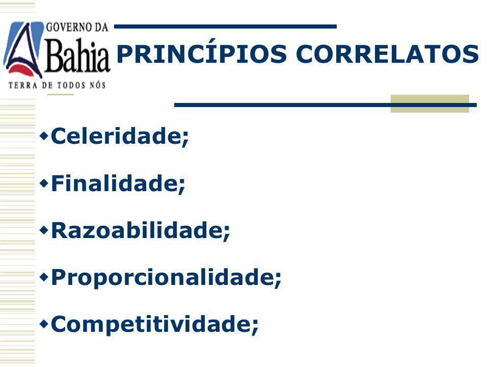 PRINCÍPIOS CORRELATOS