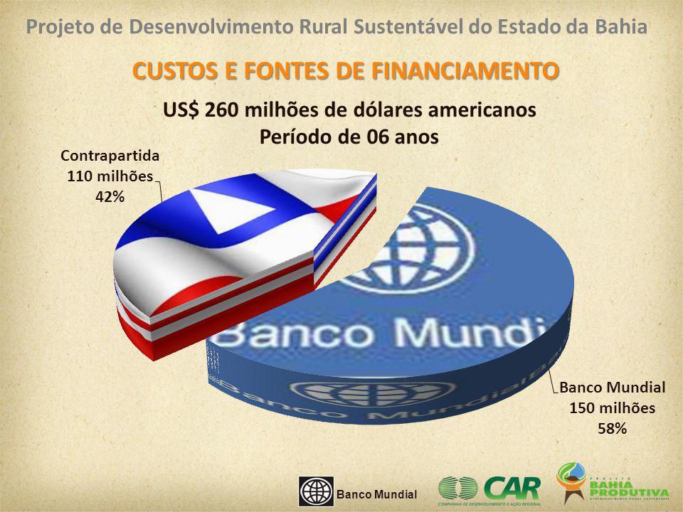 CUSTOS E FONTES DE FINANCIAMENTO US$ 260 milhões de dólares americanos