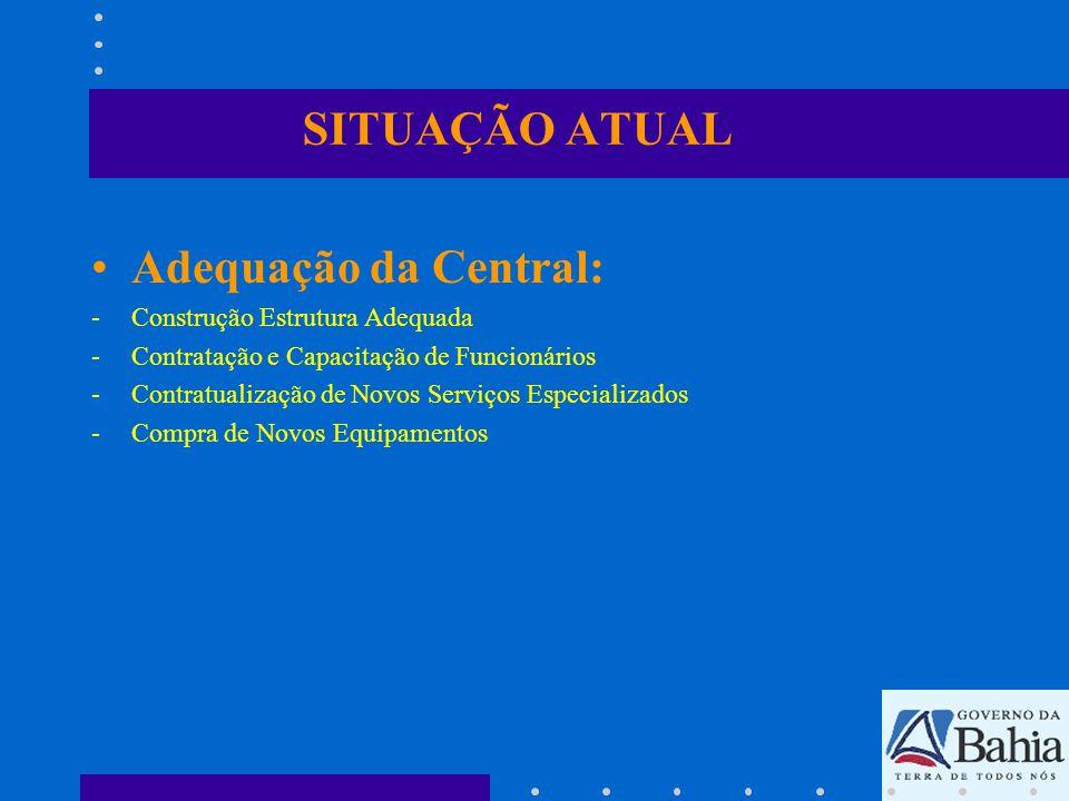 SITUAÇÃO ATUAL Adequação da Central: Construção Estrutura Adequada