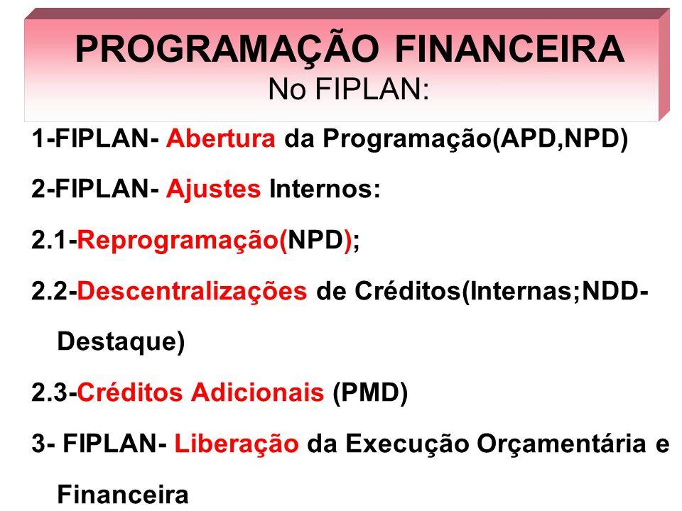 PROGRAMAÇÃO FINANCEIRA No FIPLAN: