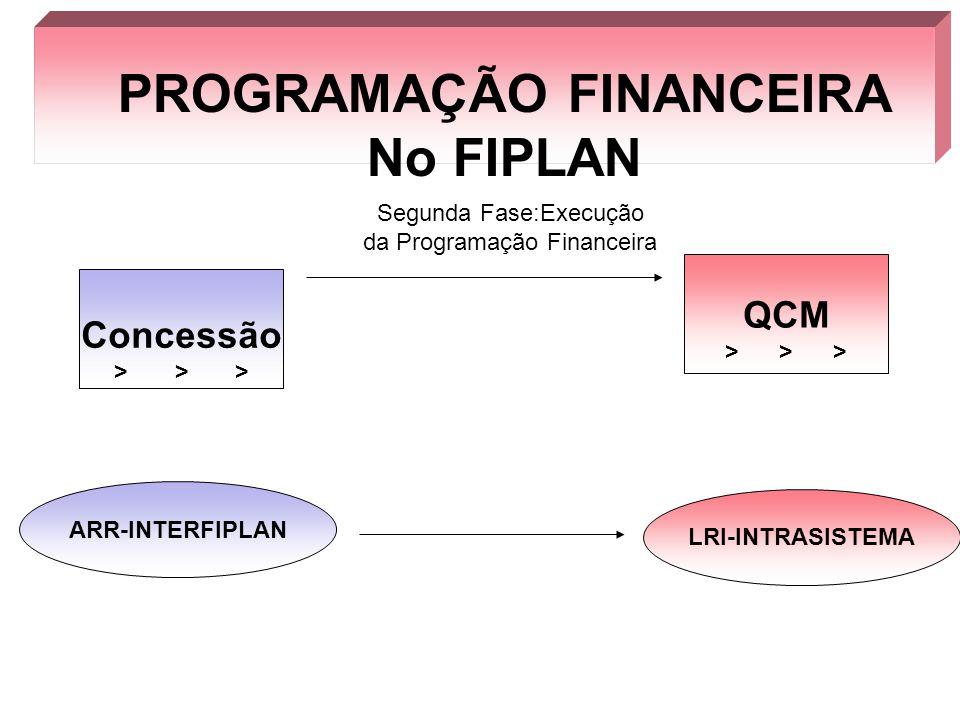 PROGRAMAÇÃO FINANCEIRA No FIPLAN