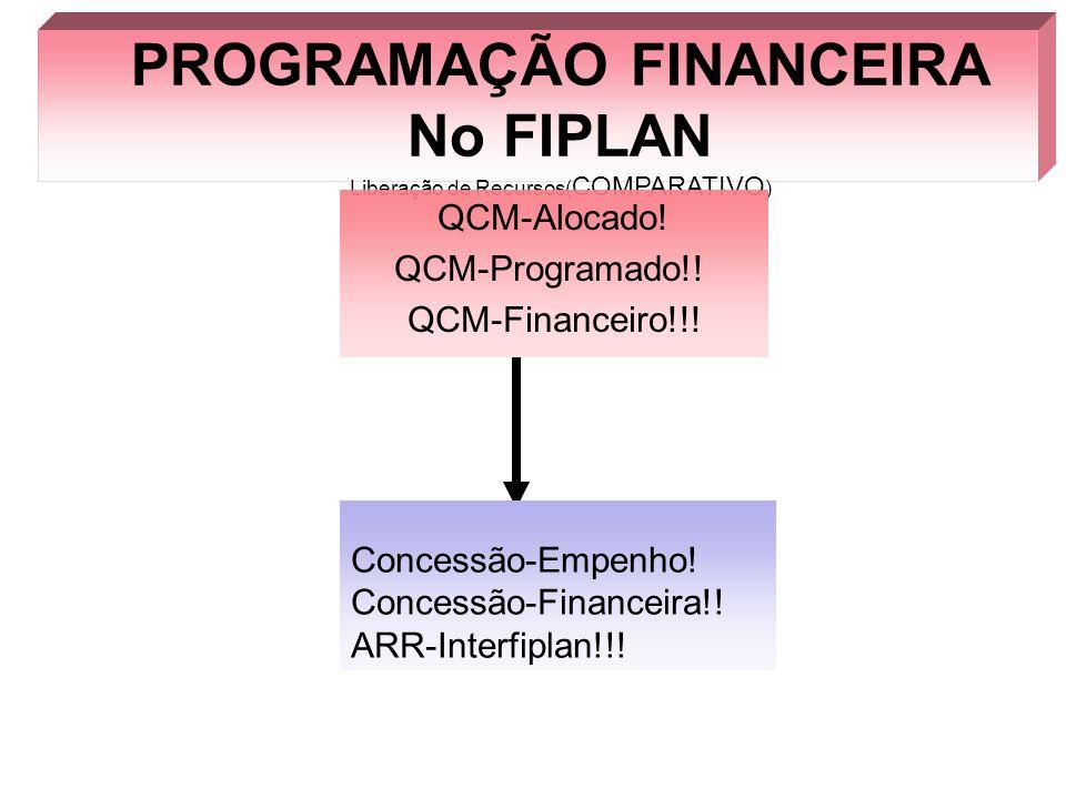 PROGRAMAÇÃO FINANCEIRA No FIPLAN Liberação de Recursos(COMPARATIVO)