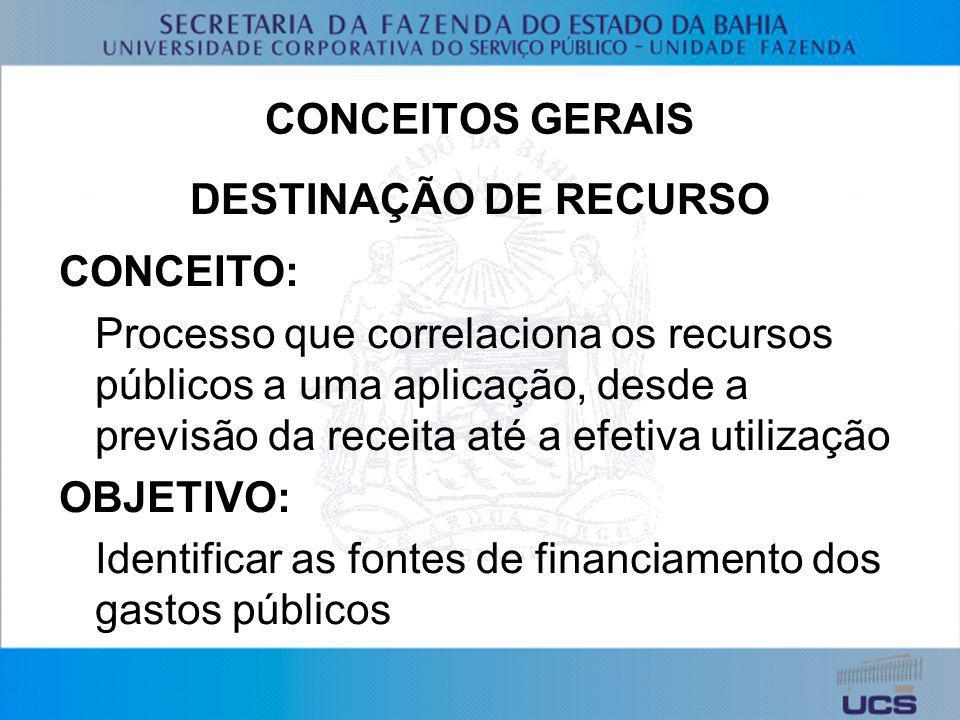 CONCEITOS GERAIS DESTINAÇÃO DE RECURSO. CONCEITO: