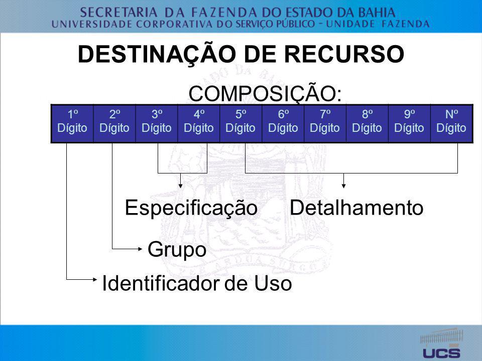 DESTINAÇÃO DE RECURSO COMPOSIÇÃO: Especificação Detalhamento Grupo