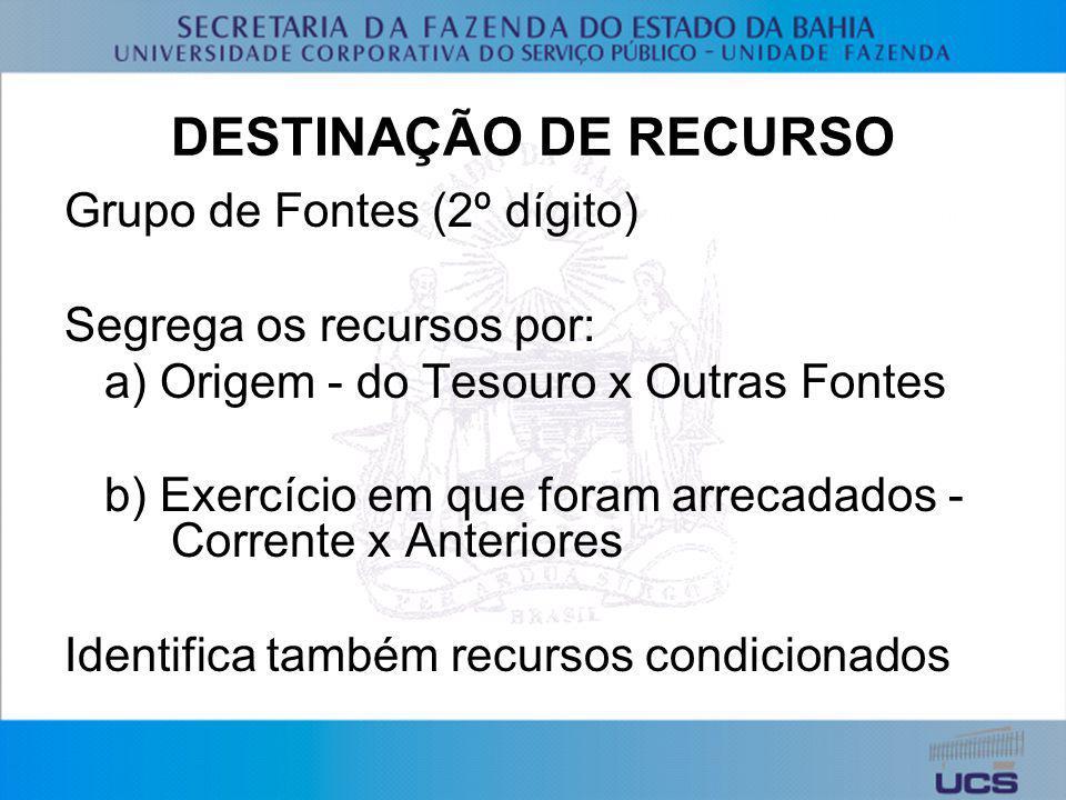 DESTINAÇÃO DE RECURSO Grupo de Fontes (2º dígito)