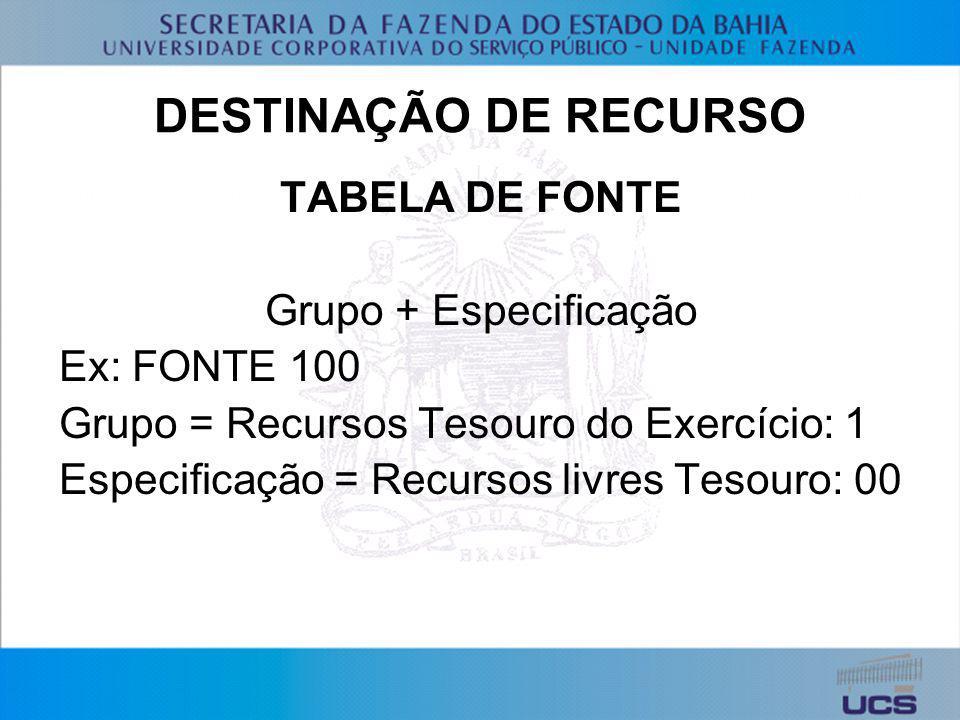DESTINAÇÃO DE RECURSO TABELA DE FONTE Grupo + Especificação