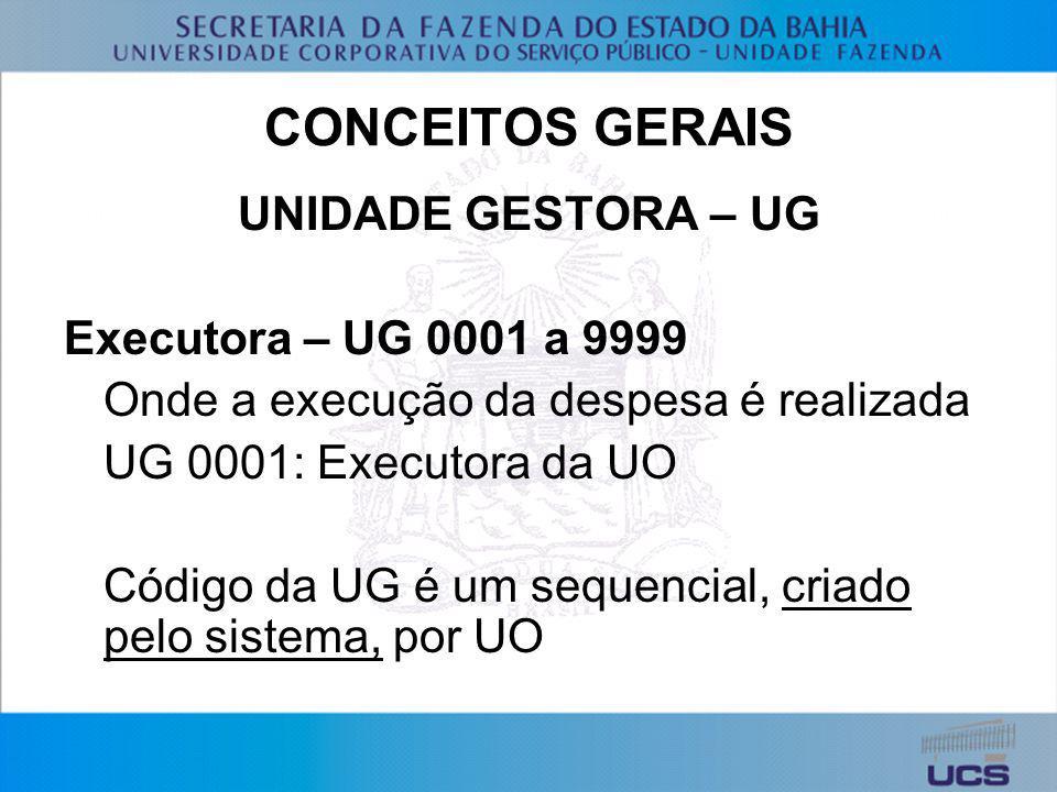 CONCEITOS GERAIS UNIDADE GESTORA – UG Executora – UG 0001 a 9999