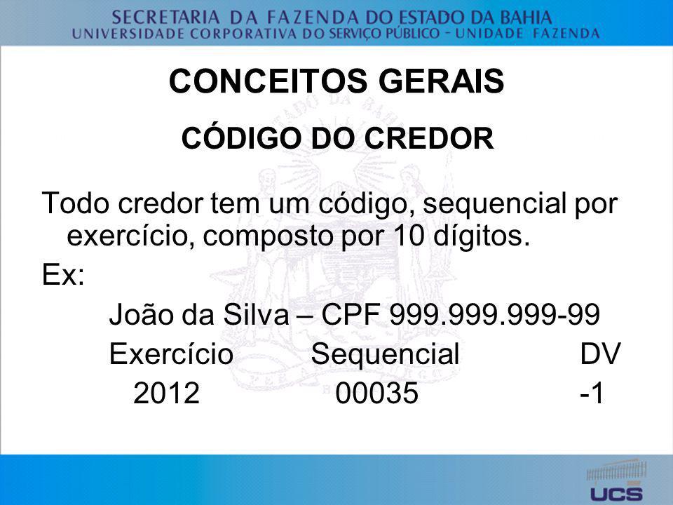 CONCEITOS GERAIS CÓDIGO DO CREDOR