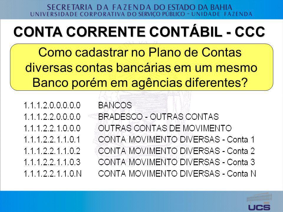 CONTA CORRENTE CONTÁBIL - CCC