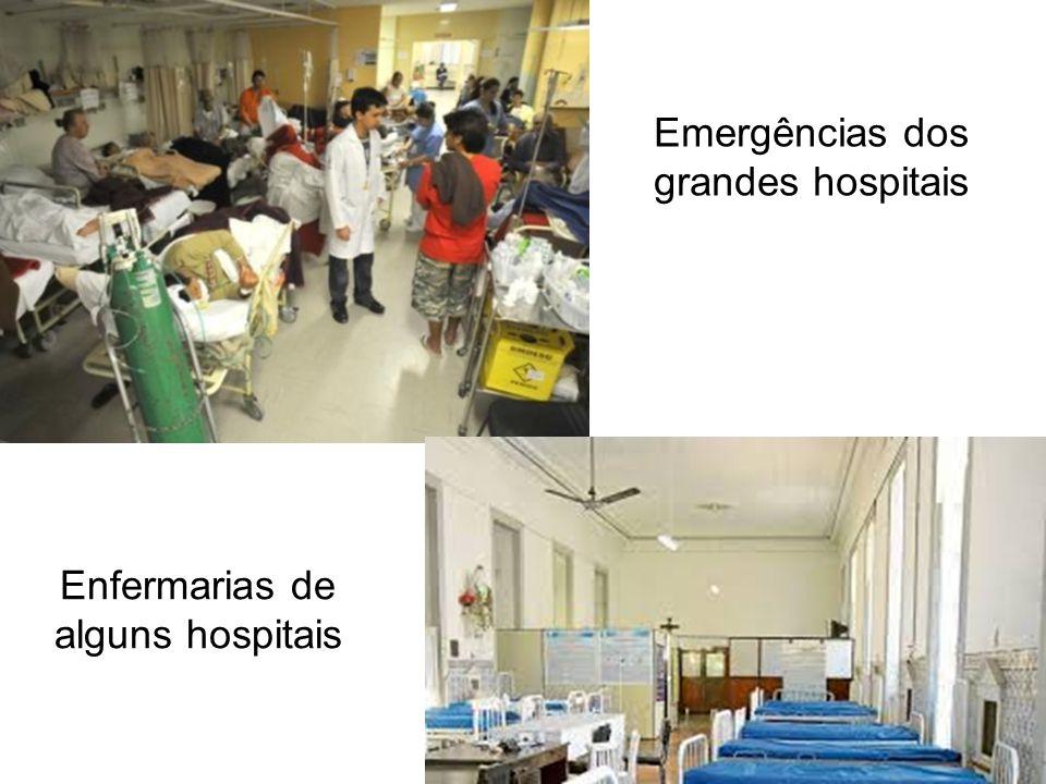 Emergências dos grandes hospitais