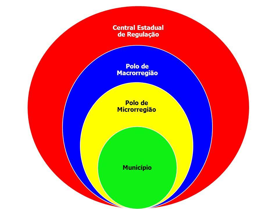 Central Estadual de Regulação
