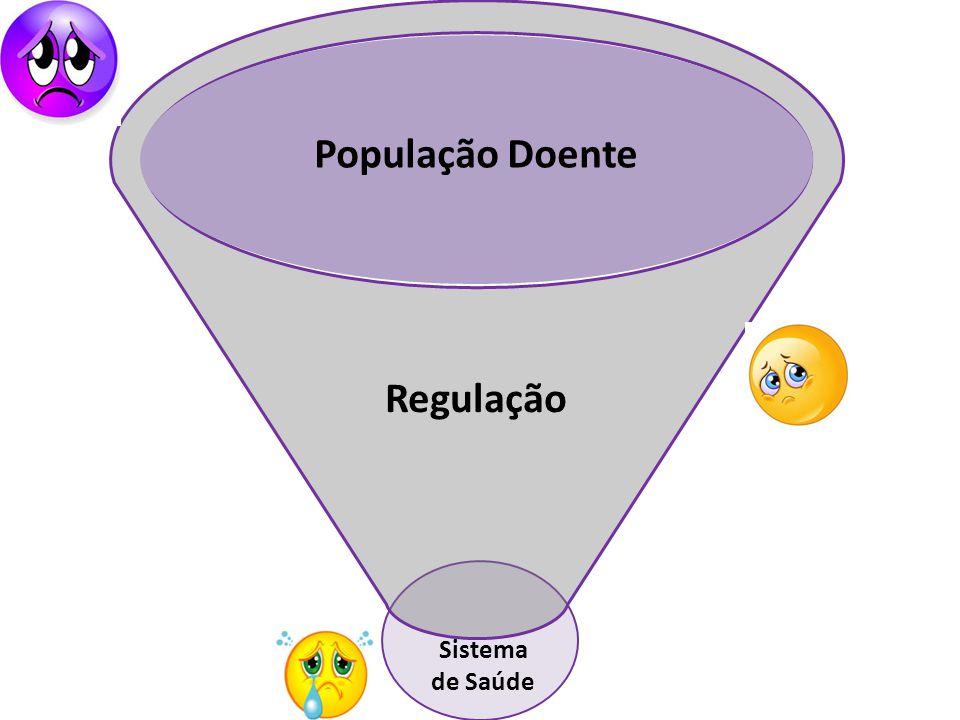População Doente Regulação