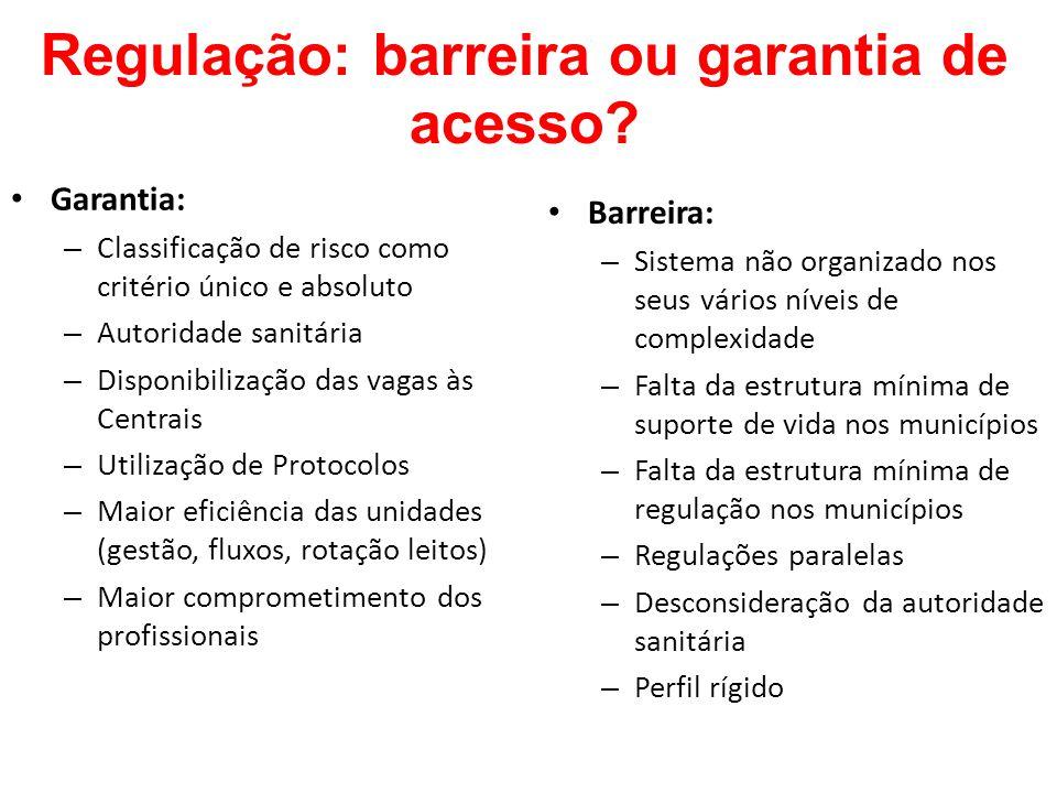 Regulação: barreira ou garantia de acesso