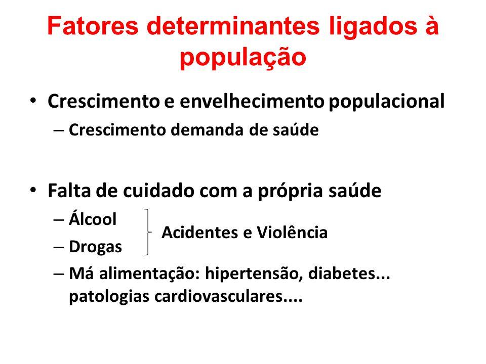 Fatores determinantes ligados à população