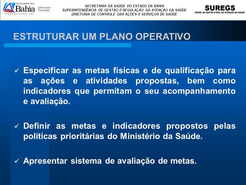 ESTRUTURAR UM PLANO OPERATIVO