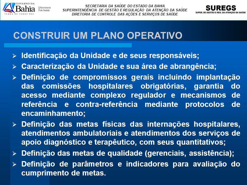 CONSTRUIR UM PLANO OPERATIVO