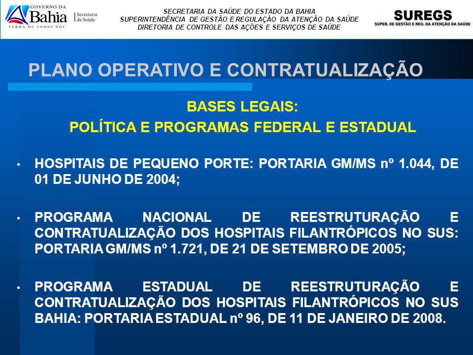 POLÍTICA E PROGRAMAS FEDERAL E ESTADUAL
