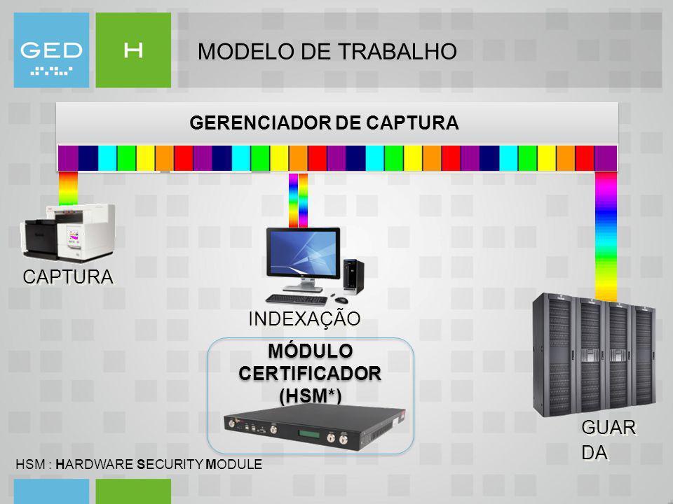 GERENCIADOR DE CAPTURA