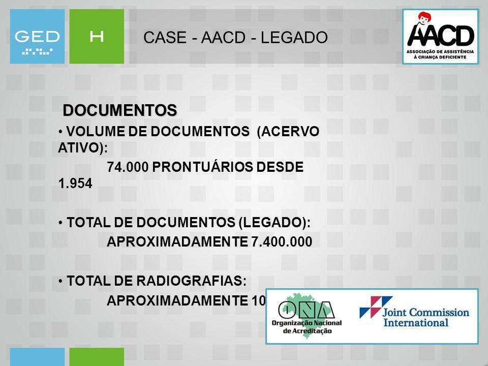 CASE - AACD - LEGADO DOCUMENTOS VOLUME DE DOCUMENTOS (ACERVO ATIVO):
